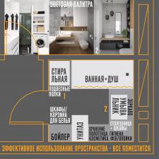 Схема дизайна ванной комнаты