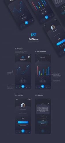 Мобильное приложение PuffCount