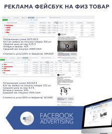 Кейс таргетинг фейсбук Мегатурник