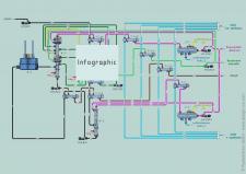 3Д инфографика схемы