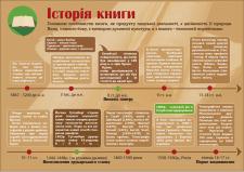 Історія книги