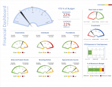 Dashboard (Excel)