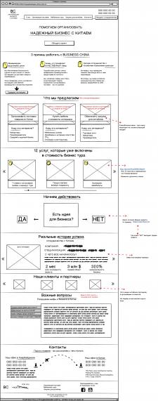 Прототип Landing page для В2В услуг