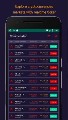 """Проект """"Volumenator""""Приложение в Google Play"""