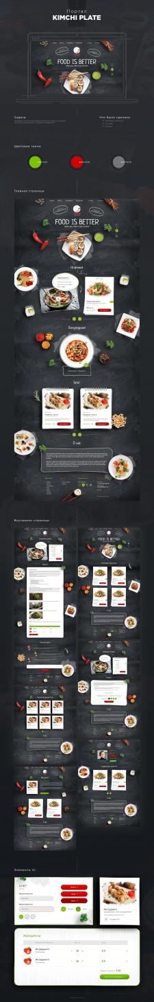 Kmichi Food Portal
