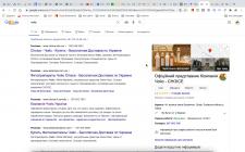 Настройка и ведение рекламы в Google