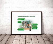 Инфографика системы работы и управления ветрогенер
