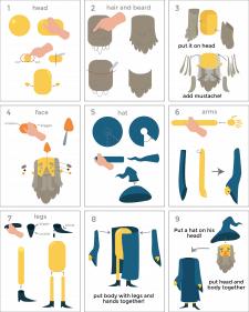 Инструкции для лепки игрушек