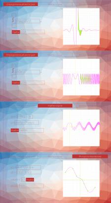 Апроксимационные (приближенные) вычисления