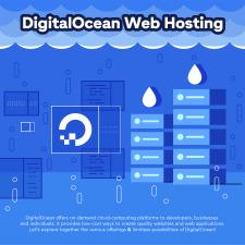 DigitalOcean Wed Hosting