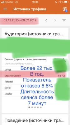 SEO продвижение сайта