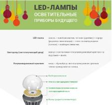 LED-лампы - осветительные приборы будущего