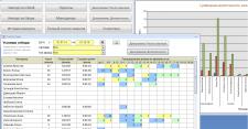 Сбор и анализ данных отчетов о звонках