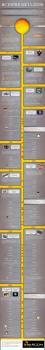 История металлов