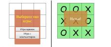 Крестики-нолики  на JavaScript