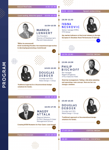 Дизайн сайту International Hospitality Conference