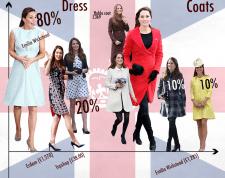 Пример работы по модной тематике
