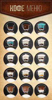 меню кофейни на колесах