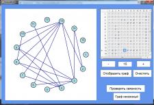 Курсовая работа по теме поиска связности графов