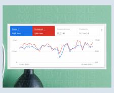 Google Ads для интернет-магазина медтехники
