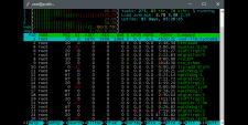 Установка и администрирование сервера с панелью уп