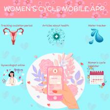 Баннер для рекламы приложения менструального цикла