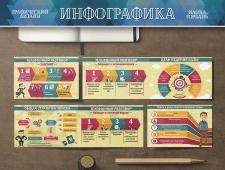 Плакаты с инфографикой для компании