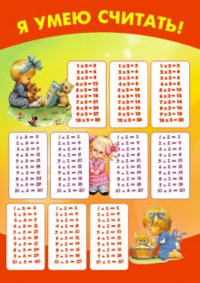 Таблица умножения для деток