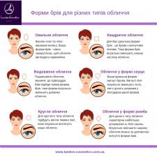 Інфографіка  для магазину косметики