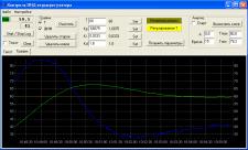 Контроль ПИД-терморегулятора