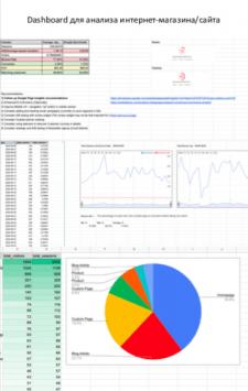 Анализ E-Commerce и консультация по улучшению KPI