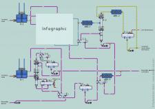 3D инфографика схемы