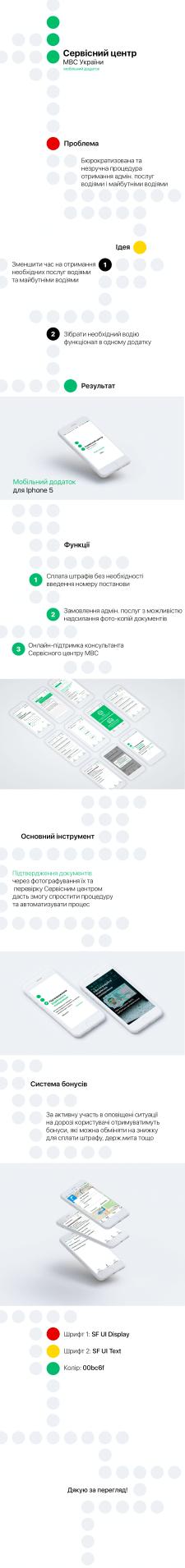 Service center of Ukrainian Police app