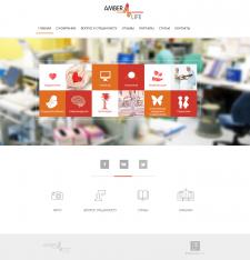 Верста сайта на вордпрес