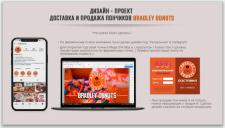 """Дизайн наклеек для продукции, """"Актуальное"""" в Insta"""