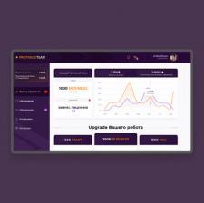 Protrade Team | Dashboard