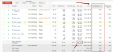 Google Adwords - Display Ads