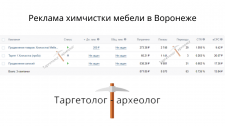 Таргетированная реклама для химчистки в Воронеже.