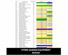 Store garden equipment Russia