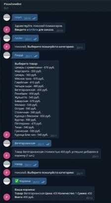 Pizza Zone бот для Telegram