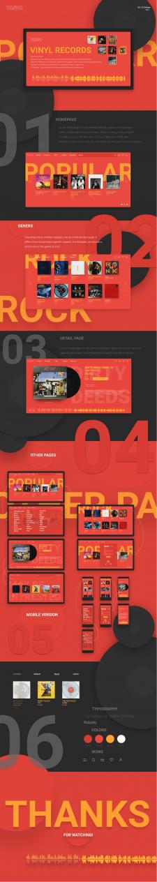UI/UX дизайн интернет-магазина виниловых пластинок
