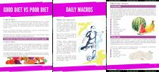 Верстка книги о питании для футболистов