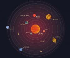"""Иллистрация, инфографика """"Солнечная система"""""""