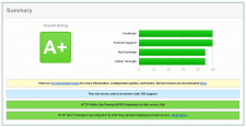 SSL / A+