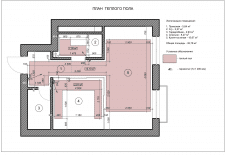 Квартира 38 кв.м. в г. Сочи для Dmitryj Tereshyk