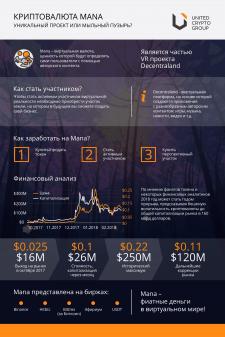 Инфографика о криптовалюте