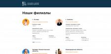 Kazakhstan AIR-Sport-Equilibrium Federation - Каза