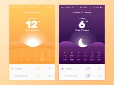 Дизайн приложения погоды