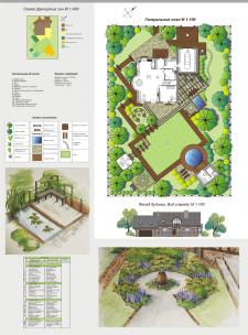 Диагональный проект. Озеленение усадьбы
