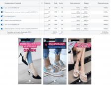 Продвижение магазина женской обуви в Instagram